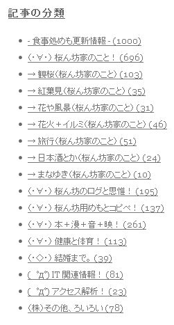 「- 食事処めも更新情報 -」カテゴリ、1000 エントリ達成!
