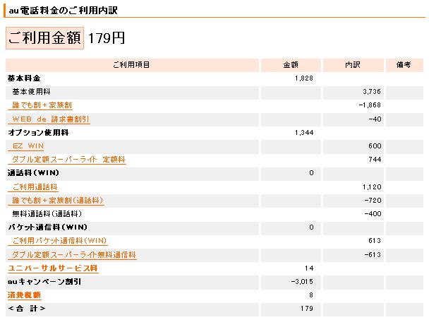 [携帯料金] 2011/9 使用分請求額 - 179円(au)