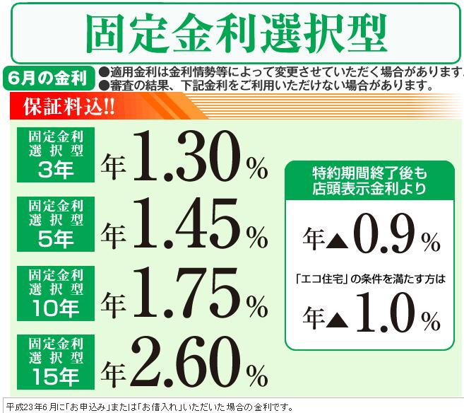 [住宅ローン] 八十二銀行、事前審査おk! - 2011/6/24(金)