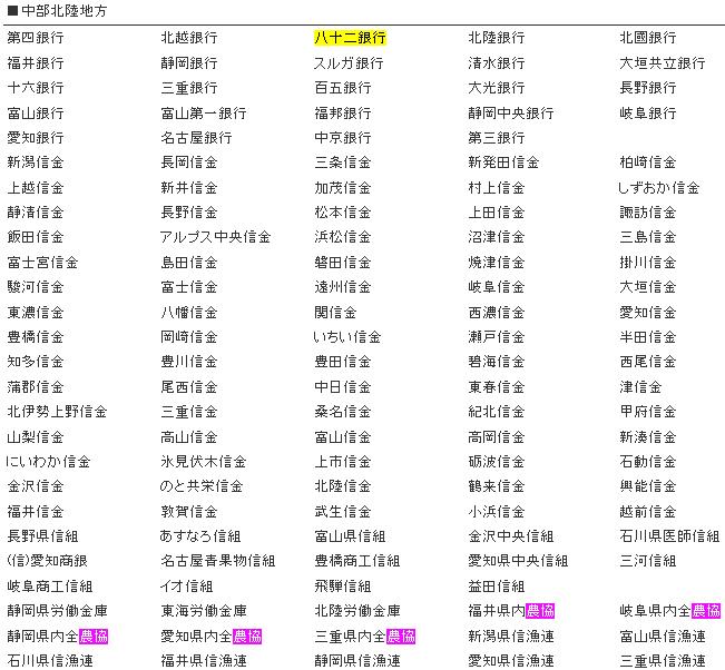 [楽天KC] 上伊那農業協同組合(JA)、引き落とし不可! - 2011/7/7(木)