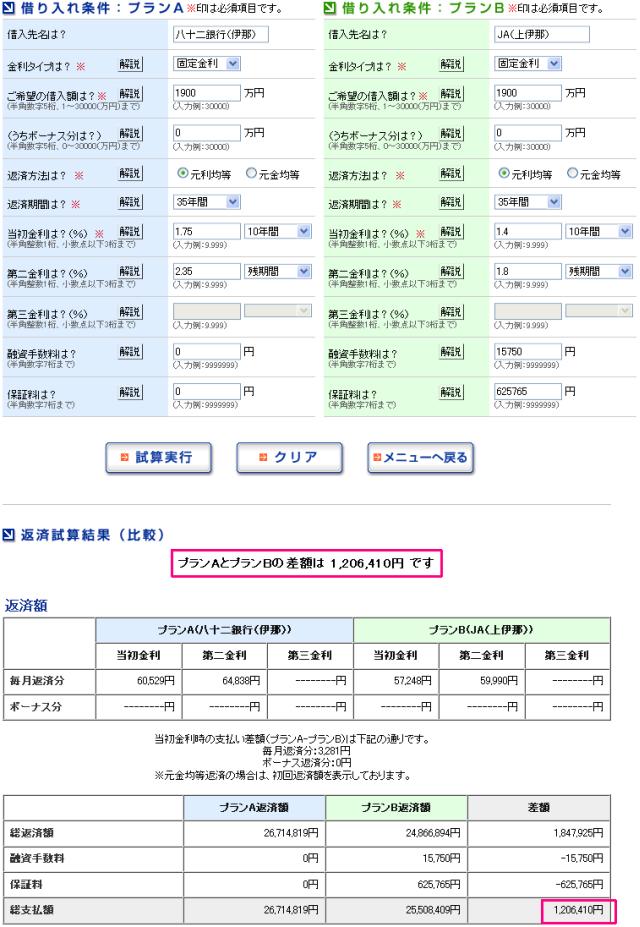 [住宅ローン] 第二弾!JA上伊那 Win!×八十二銀行 Lose!(伊那市) - 2011/7/7(木)