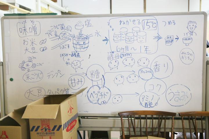 ひしほ蔵(ヤマト醤油味噌)(石川県金沢市)の料理の写真とか